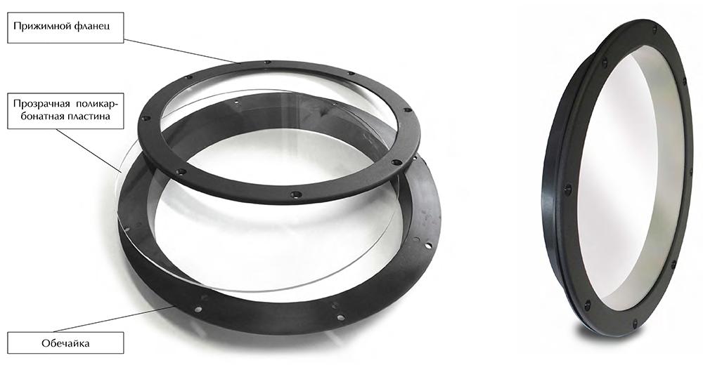 Иллюминаторы круглые С обечайкой N 300 И N 301