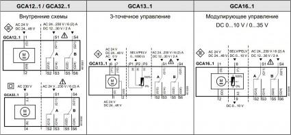 GCA 326.1E