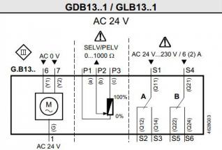 GDB 131.1E