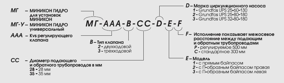 насосные узлы для приточных установок