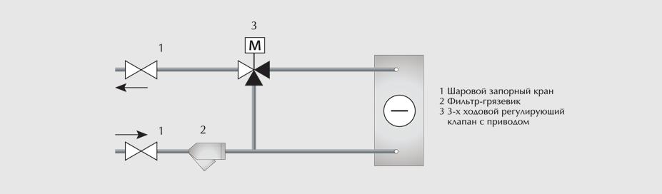 разделительный узел схемы